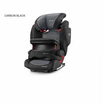 RECARO AUTO SEDISTE MONZA NOVA IS 1/2/3 (9-36KG),CARBO BLAC
