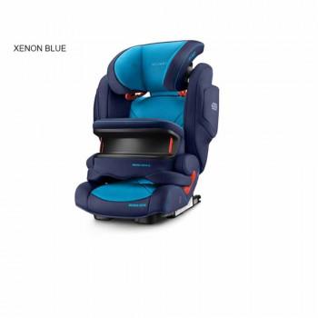 RECARO AUTO SEDISTE MONZA NOVA IS 1/2/3 (9-36KG),XENON BLUE
