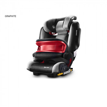 RECARO AUTOSEDISTE MONZA NOVA IS GRAPH